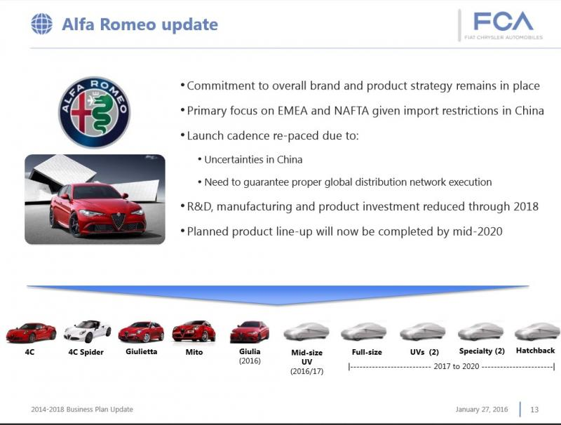 Alfa Romeo Plan january 2016.jpg