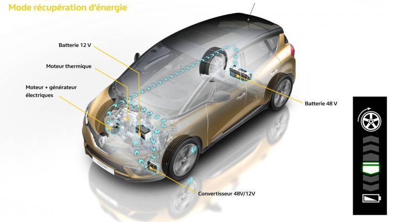 Renault_76008_global_en (FILEminimizer).jpg