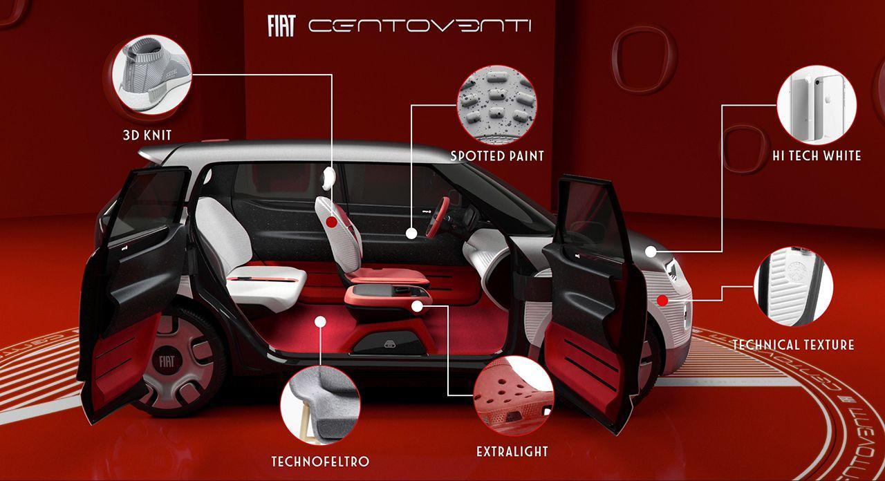 190305_Fiat_Concept_Centoventi_13.jpg.7f279566ee694609dbd259601c2a96cd.jpg
