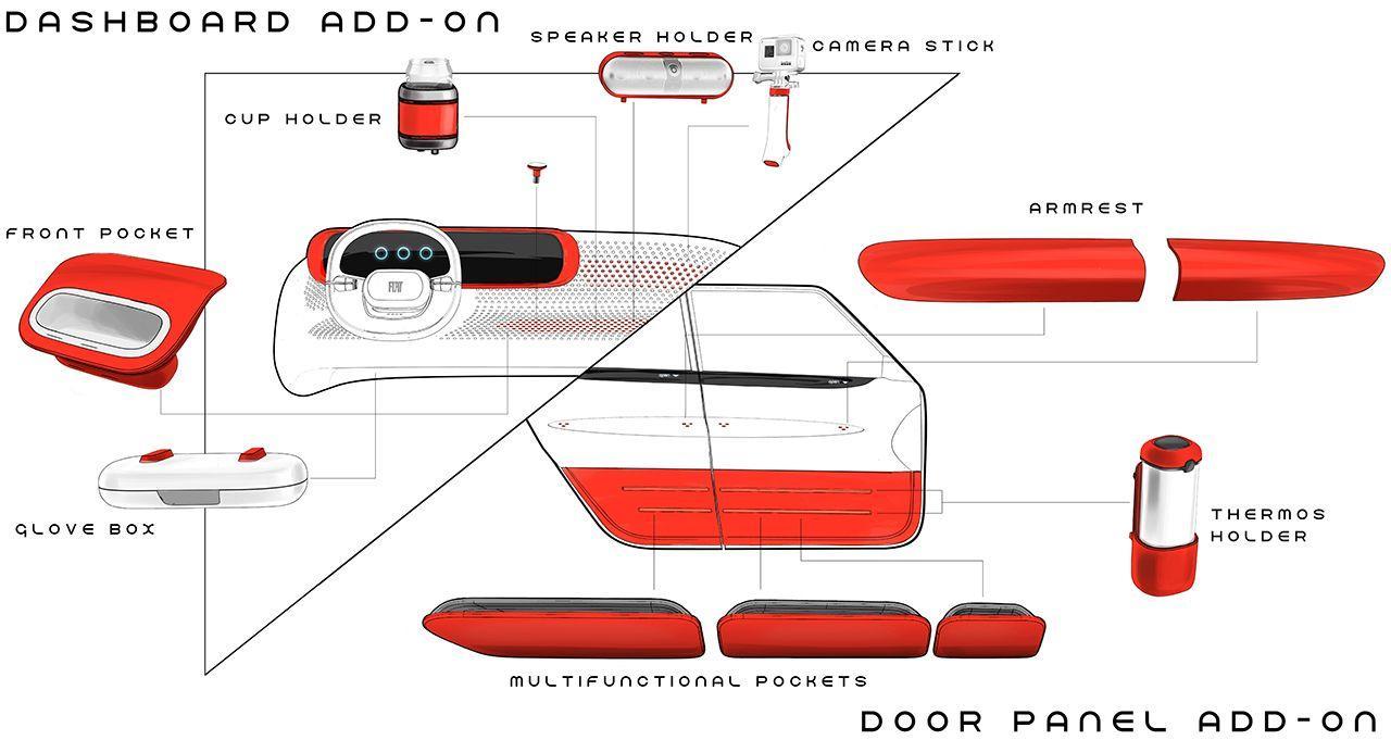 190305_Fiat_Concept_Centoventi_15.jpg.f04120158740ee895b04c5424216c5a5.jpg